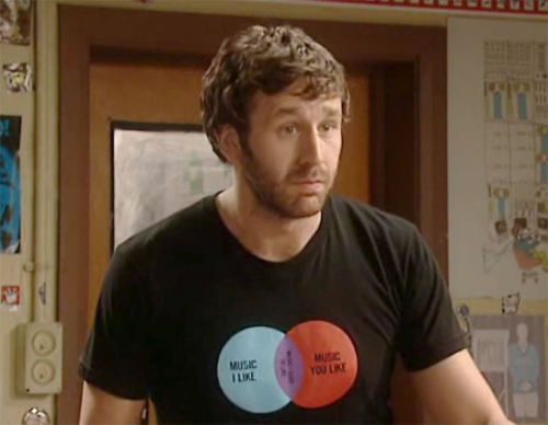 The It Crowd Music I Like Roy Moss Jen Venn Diagram New T Shirt S